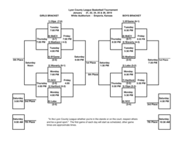 Lyon County Tournament Bracket Set