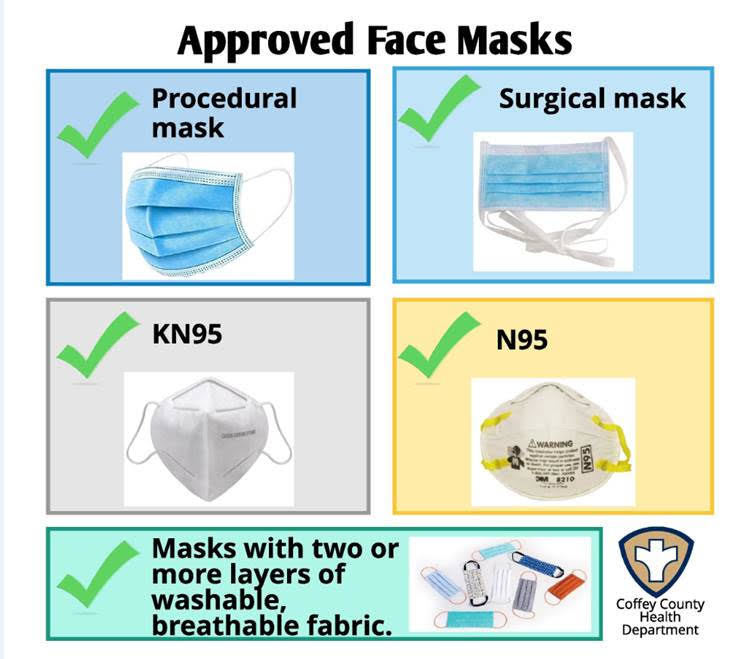 Approved Face Masks KN 95, N95, Surgical, Pre Surgical