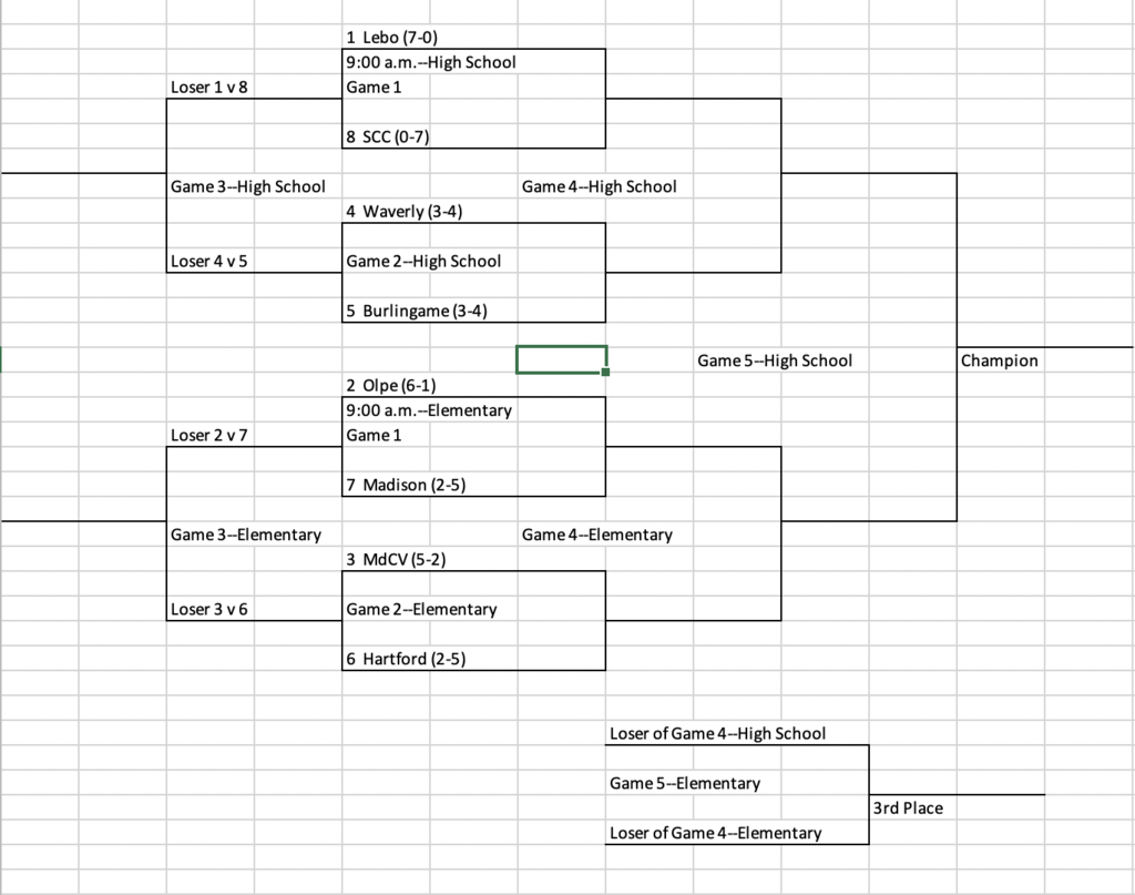 Jr. High LCL bracket