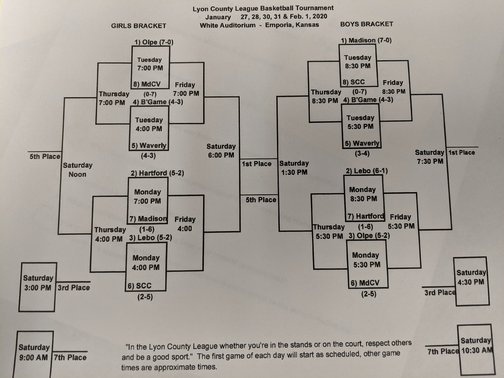 LCL Basketball Tournament Bracket